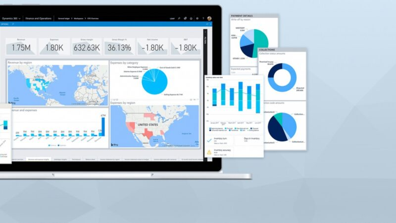 Benefits of Microsoft Dynamic 365 for Finance and Operations